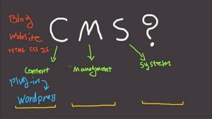 راه های تشخیص سی ام اس یا سیستم مدیریت محتوا سایت