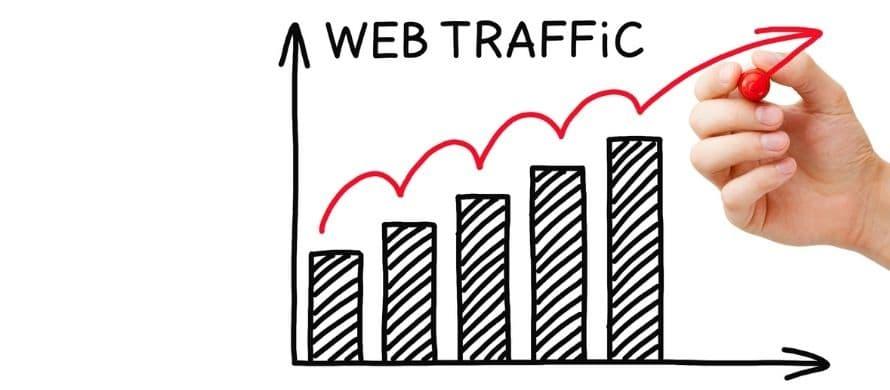 تعداد بازدید سایت خود را با تولید محتوای انگلیسی بالا ببرید